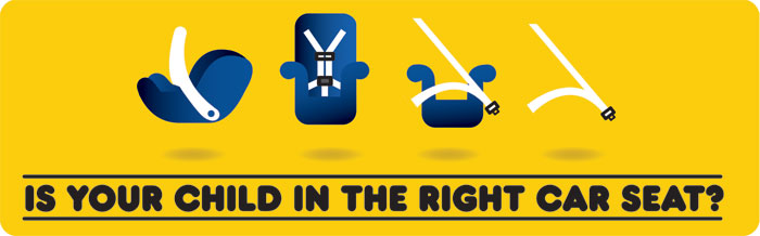 Know Better… Do Better: Car Seat Safety.